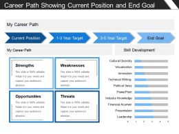 Career Path Showing Current Position And End Goal