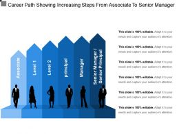 Career Path Showing Increasing Steps From Associate To Senior Manager