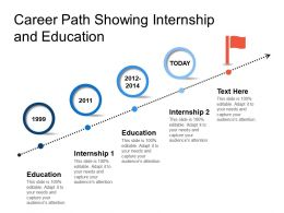 Career Path Showing Internship And Education