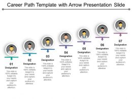 Career Path Template With Arrow Presentation Slide