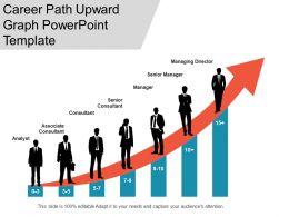 Career Path Upward Graph Powerpoint Template