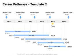 Career Pathways Process Ppt Powerpoint Presentation Ideas Grid