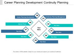Career Planning Development Continuity Planning Management Cpb