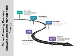 career_planning_roadmap_showing_associate_manager_and_director_Slide01
