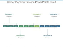 Career Planning Timeline Powerpoint Layout