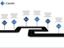 Career Ppt Gallery Layouts