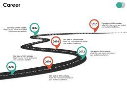 Career Ppt Summary Outline