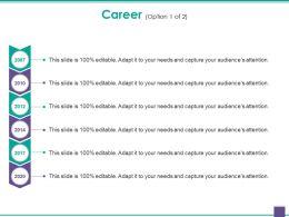 Career Presentation Outline