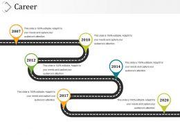 Career Presentation Portfolio