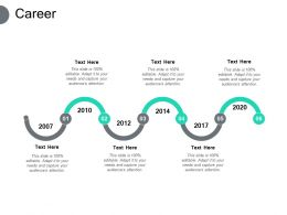 Career Process Timeline F280 Ppt Powerpoint Presentation Pictures Professional