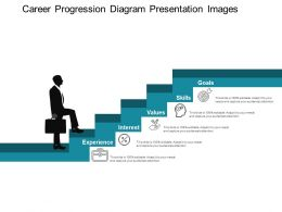 Career Progression Diagram Presentation Images