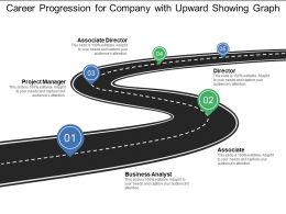 Career Progression For Company With Upward Showing Graph
