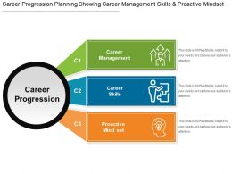 Career Progression Planning Showing Career Management Skills And Proactive Mindset