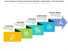 Career Progression Showing Assessment Exploration Implementation And Decision Making