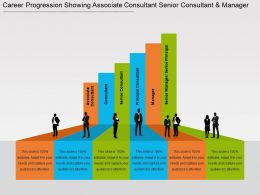 Career Progression Showing Associate Consultant Senior Consultant And Manager