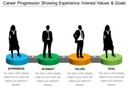 Career Progression Showing Experience Interest Values And Goals