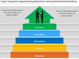 Career Progression Support Showing Networking Coaching Skill Building And Advertising