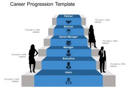 Career Progression Template Sample Ppt Files