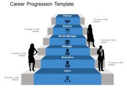 career_progression_template_sample_ppt_files_Slide01
