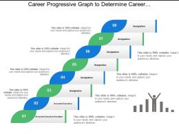 Career Progressive Graph To Determine Career Development In An Organisation
