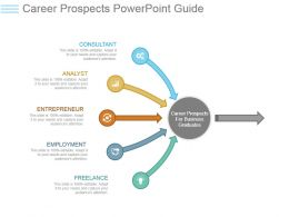 Career Prospects Powerpoint Guide