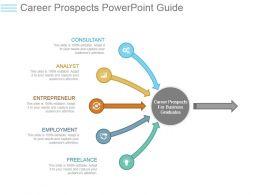 career_prospects_powerpoint_guide_Slide01