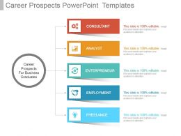 Career Prospects Powerpoint Templates
