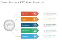 Career Prospects Ppt Slides Download