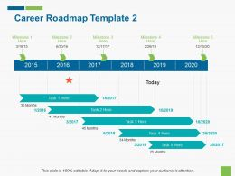 Career Roadmap Template 2 Ppt File Example Topics
