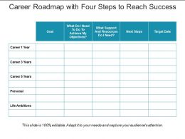 Career Roadmap With Four Steps To Reach Success