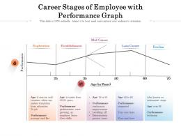 Career Stages Of Employee With Performance Graph