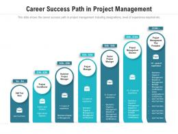 Career Success Path In Project Management