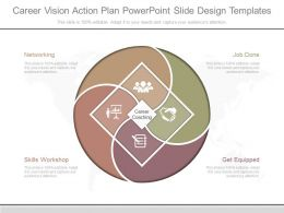 Career Vision Action Plan Powerpoint Slide Design Templates