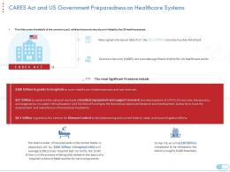 Cares Act And Us Government Preparedness On Healthcare Systems Economic Security Ppt Grid