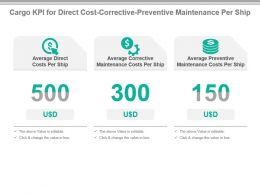 Cargo Kpi For Direct Cost Corrective Preventive Maintenance Per Ship Powerpoint Slide