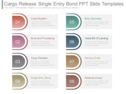 Cargo Release Single Entry Bond Ppt Slide Templates