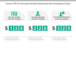 Carrier Kpi For Average Variable Employee Non Employee Costs Presentation Slide