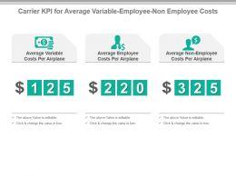 carrier_kpi_for_average_variable_employee_non_employee_costs_presentation_slide_Slide01