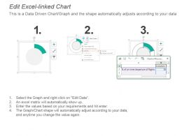 carrier_kpi_for_on_time_departure_revenue_per_seat_lost_luggage_ppt_slide_Slide03