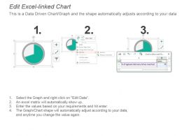 carrying_kpi_for_agreed_delivery_time_free_orders_cost_fuel_per_package_presentation_slide_Slide03