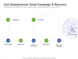 Cart Abandonment Email Campaign And Recovery Email Sent Ppt Layouts Inspiration