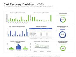 Cart Recovery Dashboard Email Using Customer Online Behavior Analytics Acquiring Customers Ppt Grid