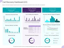 Cart Recovery Dashboard Ppt Powerpoint Presentation Portfolio Graphics Tutorials