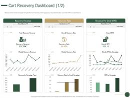 Cart Recovery Dashboard Revenue How To Drive Revenue With Customer Journey Analytics Ppt Topics