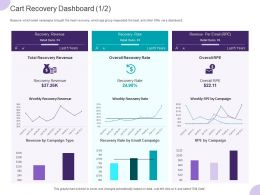 Cart Recovery Dashboard Revenue Ppt Powerpoint Presentation File Inspiration
