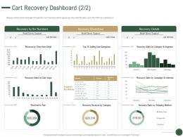 Cart Recovery Dashboard Sales How To Drive Revenue With Customer Journey Analytics Ppt Grid