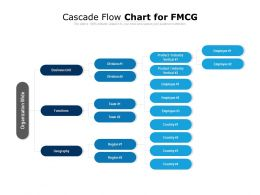 Cascade Flow Chart For FMCG