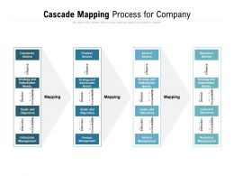Cascade Mapping Process For Company