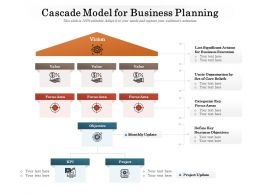 Cascade Model For Business Planning