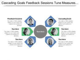 Cascading Goals Feedback Sessions Tune Measures Establish Effectiveness Program